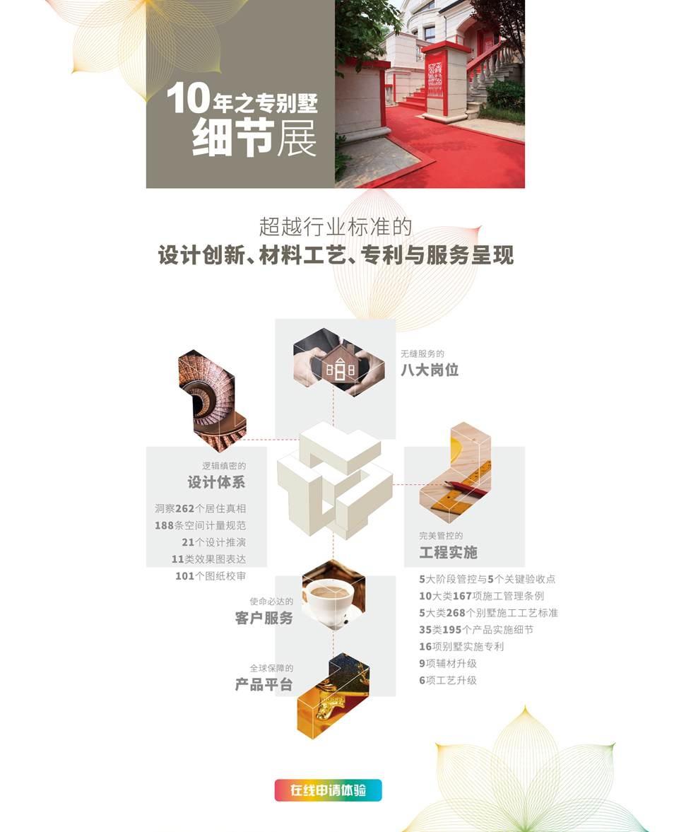 尚层装饰-别墅细节品质展