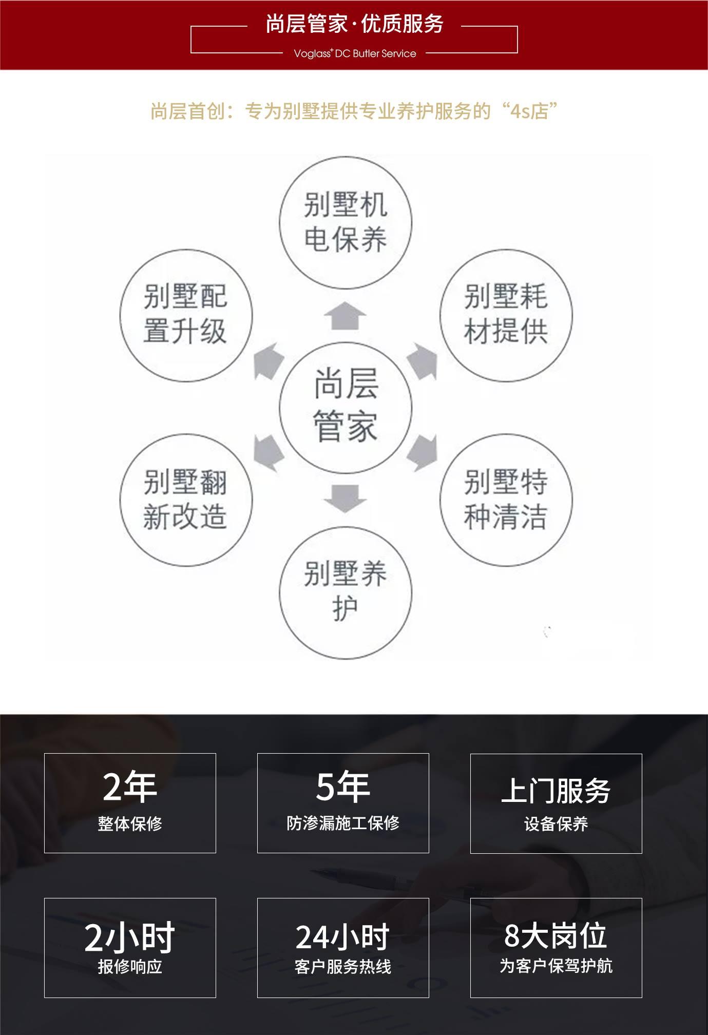 深圳天鹅堡别墅装修